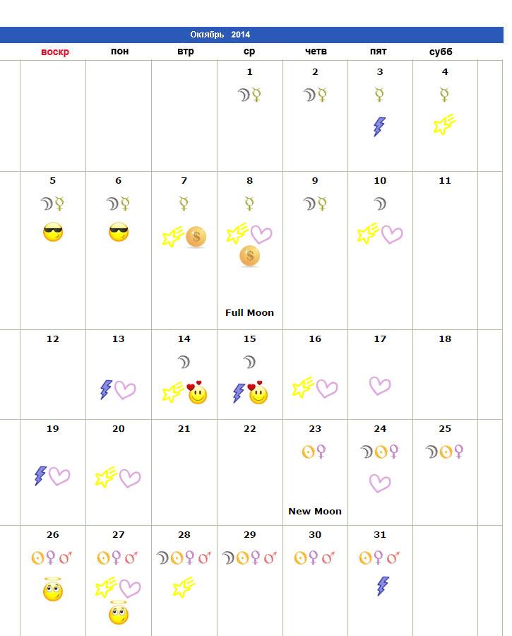Календарь удачных дней Рыбы на октябрь 2014