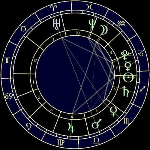 Как астрология влияет на жизнь человека