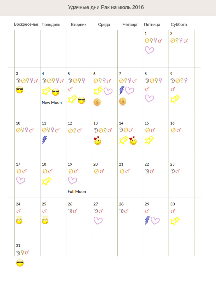 Лунный календарь дни для свадьбы