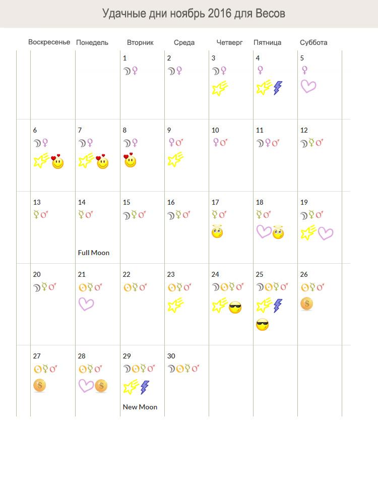 Стрижка в августе по гороскопу